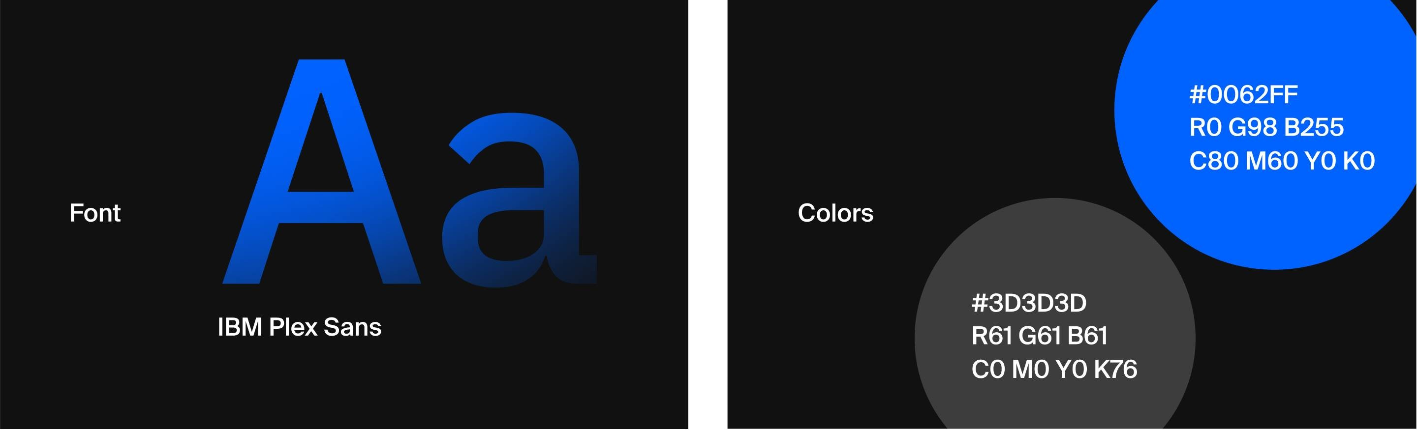 Font and colours
